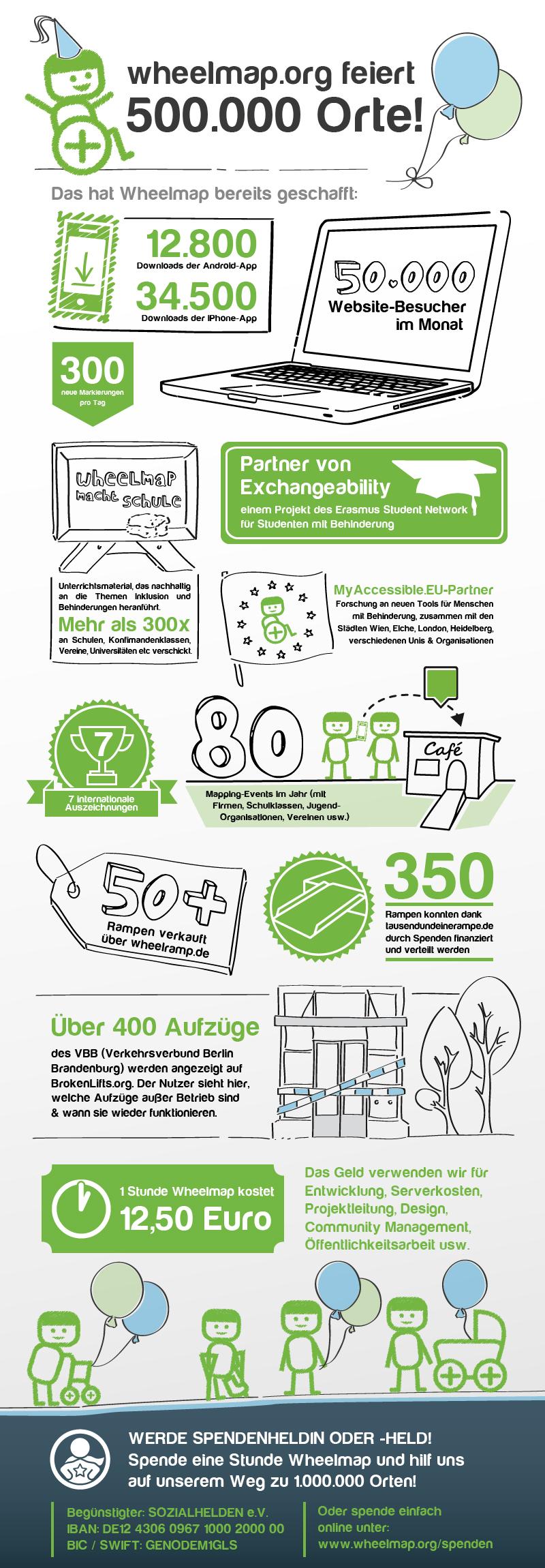 Wheelmap_Infografik_500000Orte